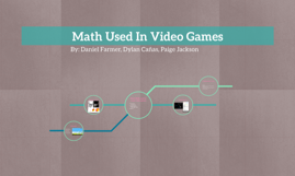Math Used In Video Games