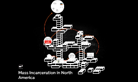 Mass Incarceration in North America