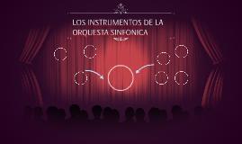 Copy of LOS INSTRUMENTOS DE LA ORQUESTA SINFONICA