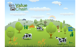 Ifad Value Chain
