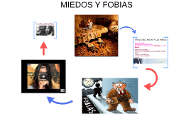 MIEDOS Y FOBIAS