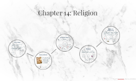 Chapter 14: Religion