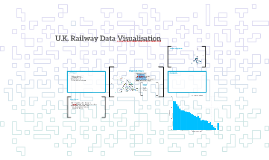 U.K. Railway Data Visualisation