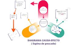 Copy of Diagrama Causa Efecto (diagrama espina de pescado)