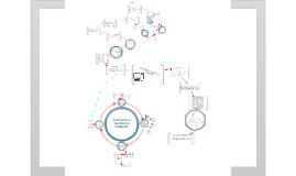 Copy of Planificación y control de la producción - Planificación y control de la capacidad