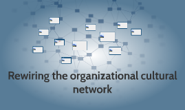 Rewiring the organizational cultural network