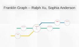 Franklin Graph