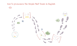 Copy of How to pronounce the Simple Past tense in English