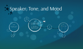 Copy of Speaker, Tone, and Mood