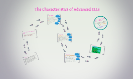 The Characteristics of Advanced ELLs