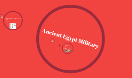 Ancient Egypt Military