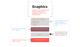 Use of Graphics to enhance design