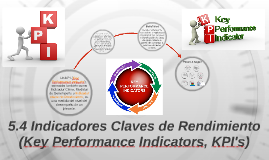 5.4 Indicadores Clave de Rendimiento (Key Performance Indicators, KPI's)