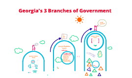 Copy of Copy of Georgia's 3 Branches of Government
