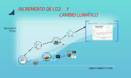 Copy of CAMBIO CLIMÁTICO
