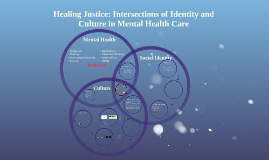 How Identity and Culture Shape Mental Health Care