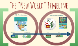 """The """"New World"""" Timeline"""