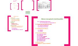 Copy of Copy of Copy of COSTOS POR PROCESOS