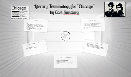 """Terminology for """"Chicago"""" by Carl Sandurg"""
