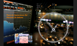 Copy of Copy of 4. Tipos de operaciones en el mercado de valores: definición