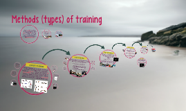 Methods/Types of training