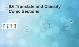 Copy of 9.6 Translate and Classify Conic Sections
