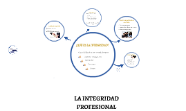 Copy of LA INTEGRIDAD PROFESIONAL