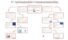 Copy of EU: Supranationalism vs Intergovernmentalism