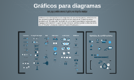 Copy of Copy of Gráficos para diagramas