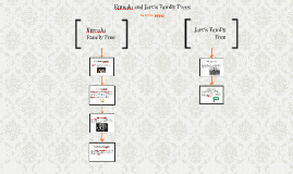 Kumalo and Jarvis Family Trees