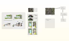 IFD Concept voor de stedelijke lokatie