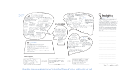 Copy of Empathize & Define Assignment - aogata