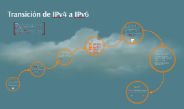 De Ipv4 a Ipv6