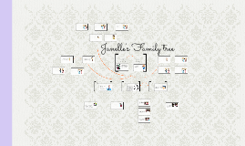 Janelles family tree