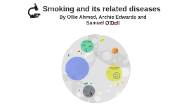 Smoking and its related diseases