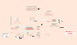 wordstudyprezi2013md