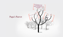 Copy of Papa's Parrot