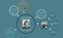 Copy of Our heroine of science, Dorothy Hodgkin