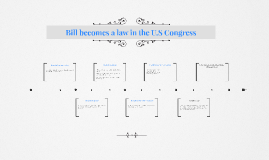 Bill becomes a law in the U.S Congress