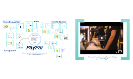 Copy of PayPal MKTG306