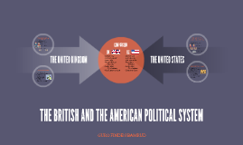 THE BRITISH AND THE AMERICAN POLITICAL SYSTEM
