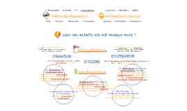 """Brainstorming """"Verwaltung 2020"""""""