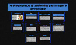 The changing nature of social medias positive effect on communication ~ Matt and Jaanvi