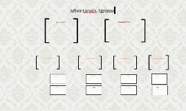 Copy of Family Tree template