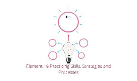 Element 19 Practicing Skills, Strategies and Processes
