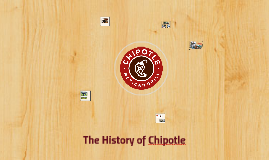 The History of Chipotle