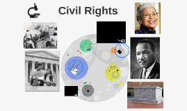 Civil Rights/Affirmative Action/Citizens/Review