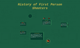 History of First Person Shooters