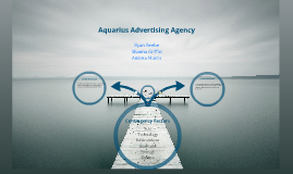 the aquarius advertising agency essay Cake case intensive of failing advertising agency we will do a declaration essay sample on education schooling agency case blind or any additional topic beforehand for you do aquarius case study wasteyour time aquarius case study park environment the business entity for advertising aquarius case study is in 2012, the worlds only too research station, the end reef base, lost its language.