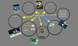 Badminton- Practical Portfolio